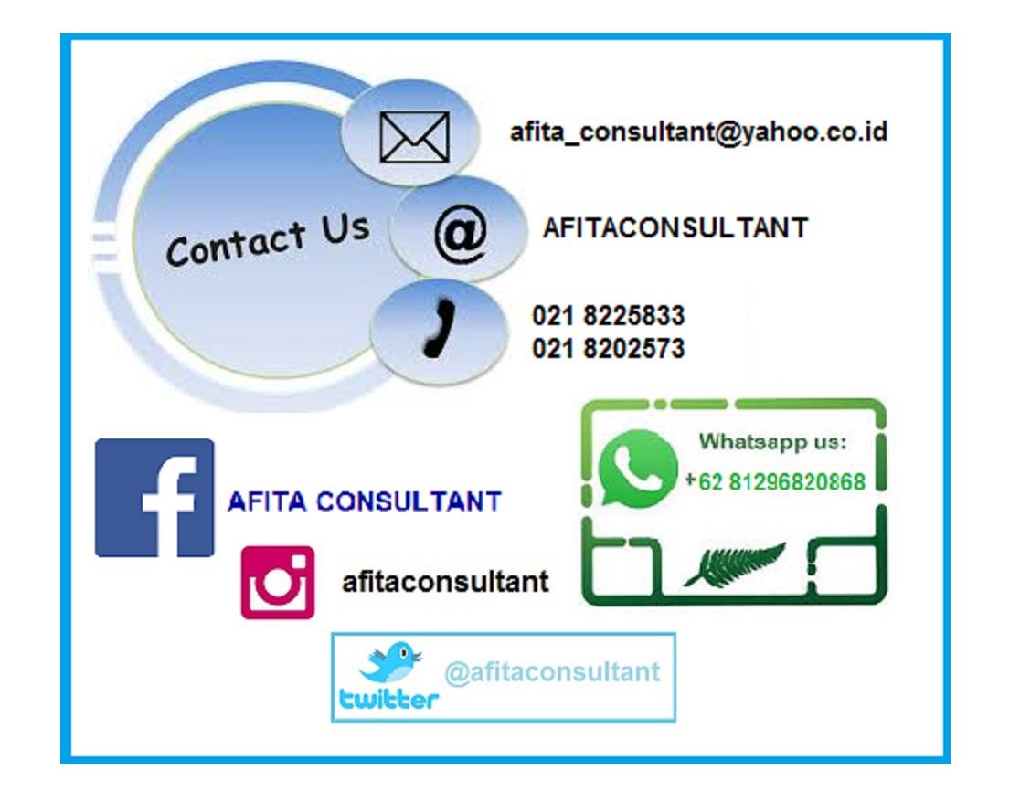 contact us afita